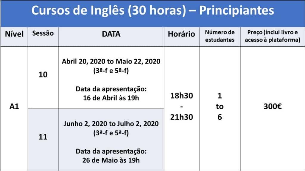 curso a1 inglês lisbon language cafe
