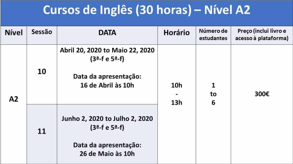 curso inglês A2 30 horas lisbon language café