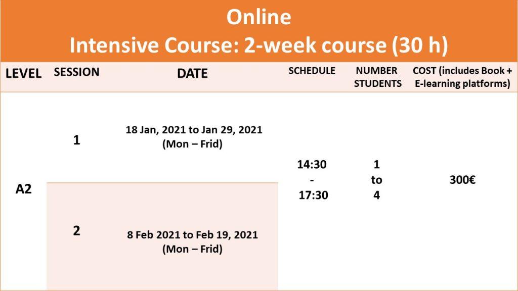 level A2 online portuguese course 2021