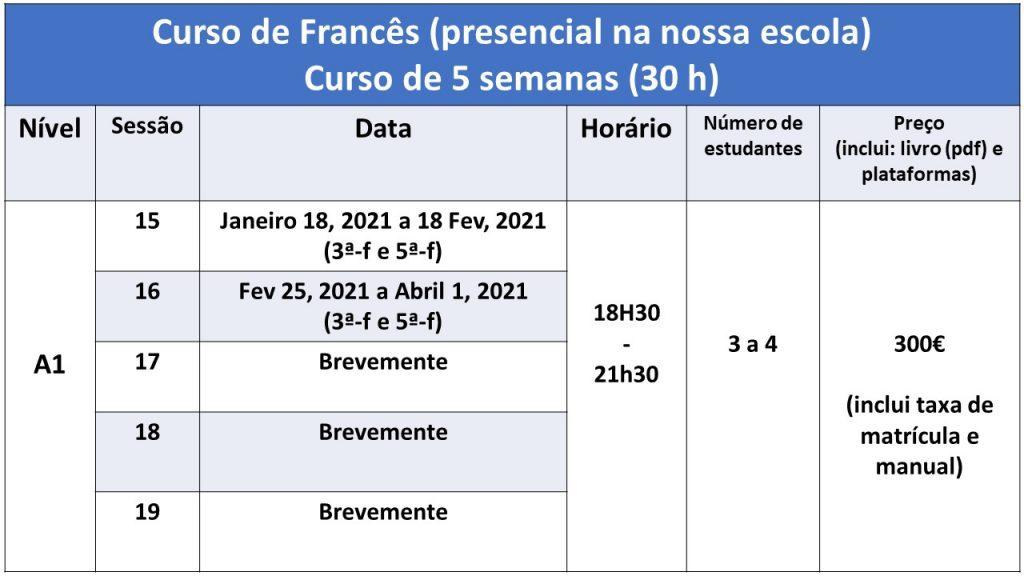 cursos frances lisboa 2021