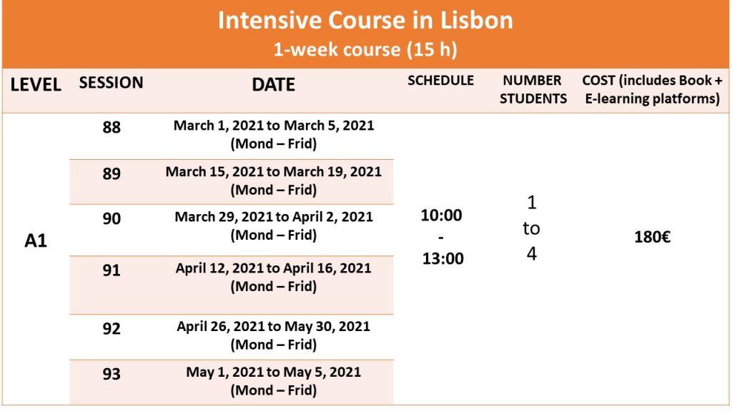 1 week online portuguese course