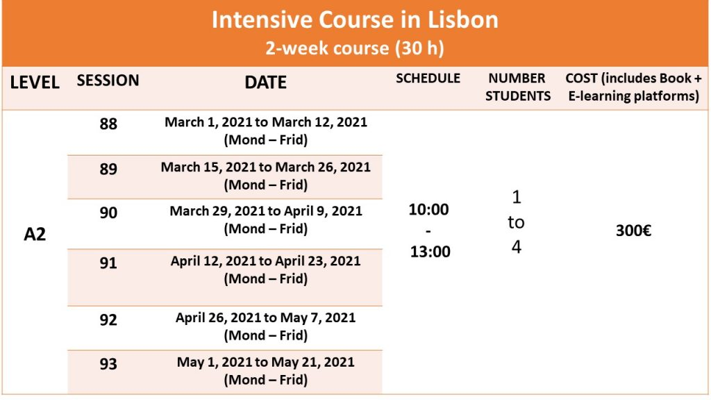 LEVEL A2 online intensive courses dates for portuguese 2021