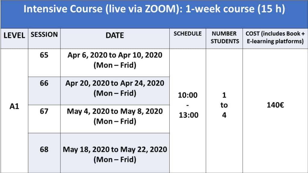 intensive course 1 week online lisbon language café