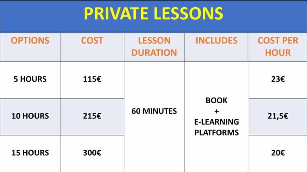 level A2 individual lessons lisbon language café