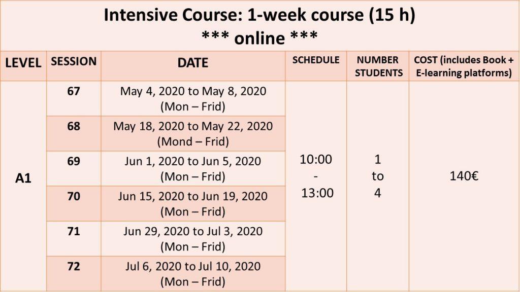 1 week course portuguese