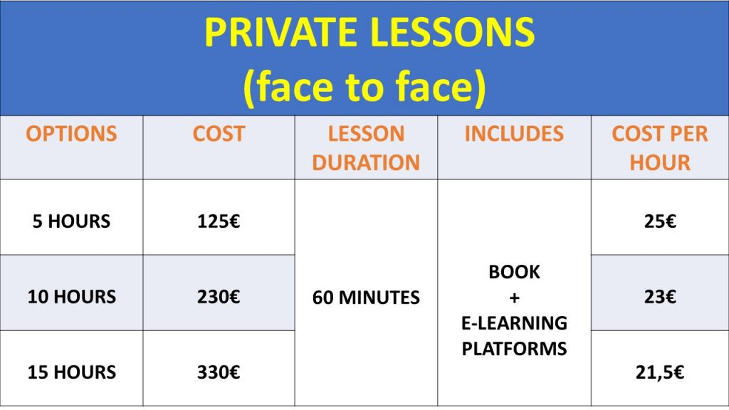 PORTUGUESE PRIVATE LESSONS FACE TO FACE