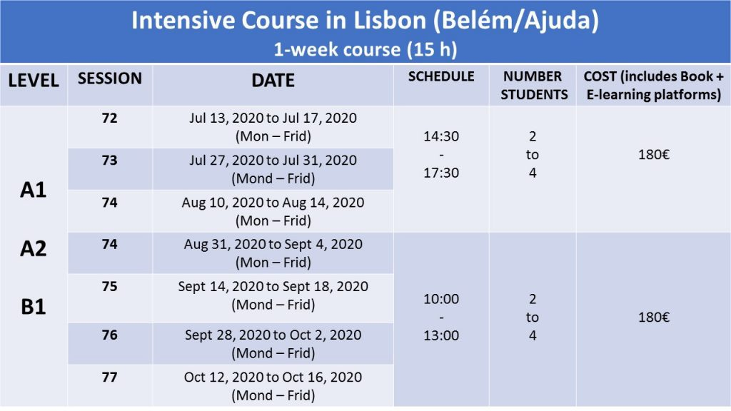 1-week intensive course portuguese