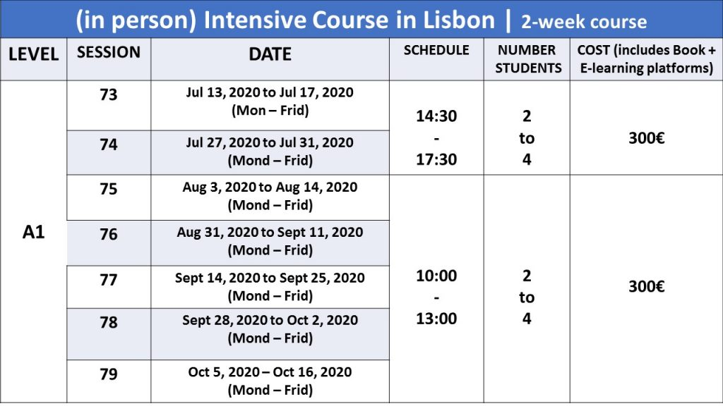 Portuguese courses 2 weeks in person
