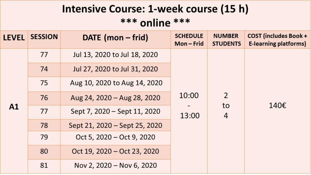 portuguese online courses 1-week