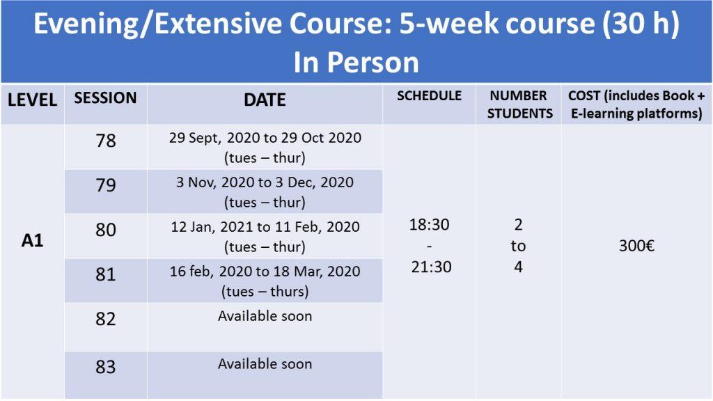 portuguese extensive courses Level A1