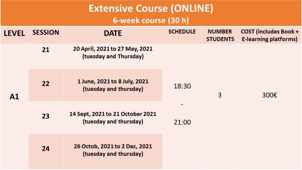 portuguese extensive courses online