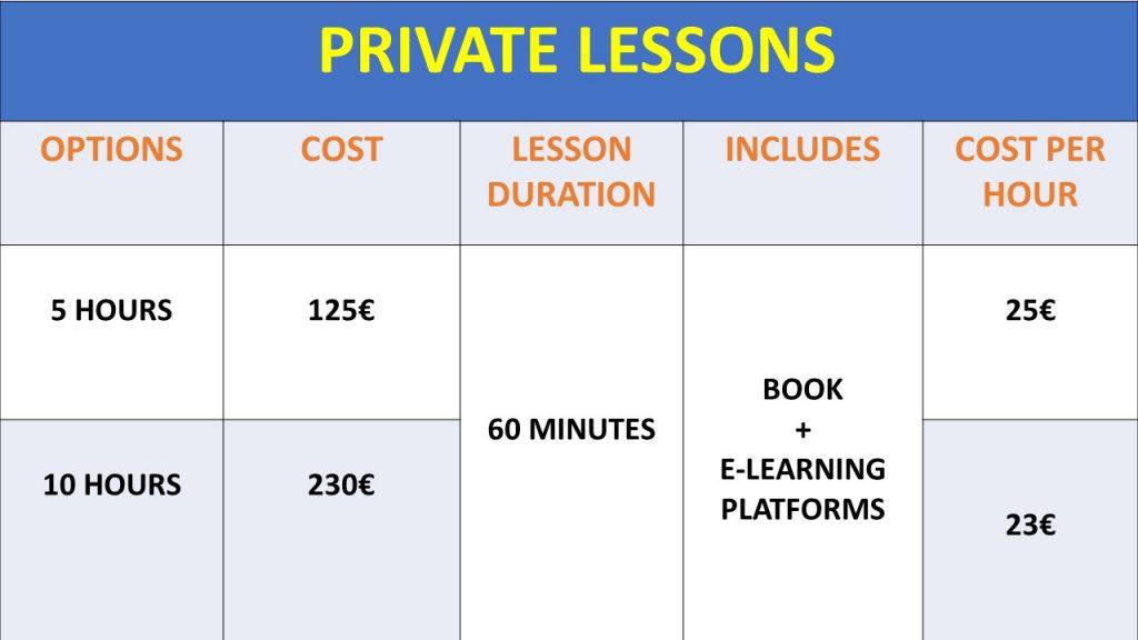 PRIVATE LESSONS - PORTUGUESE